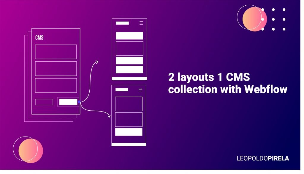 2 layouts 1 CMS collection done in Webflow